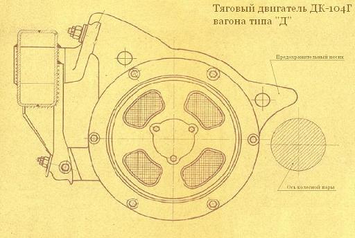 Тяговий двигун вагону типу Д
